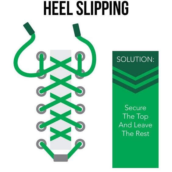 Prevent Heel Slipping In Shoes